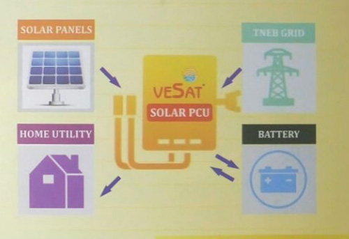 offgrid solar power systems